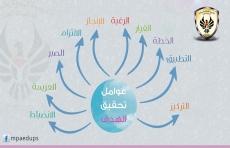 عوامل تحقيق الهدف